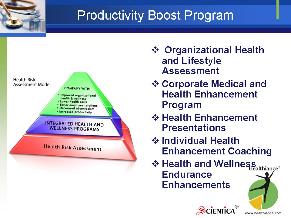 The Productivity Boost Program